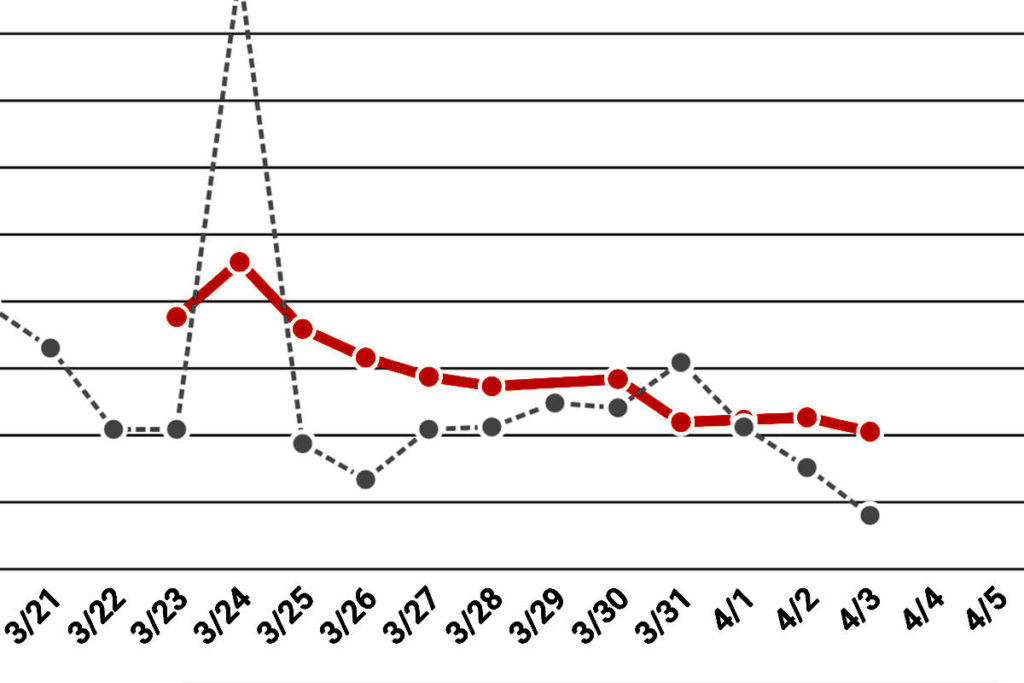 COLUMN: The other graph that shows B.C. can beat COVID-19 - Goldstream News Gazette